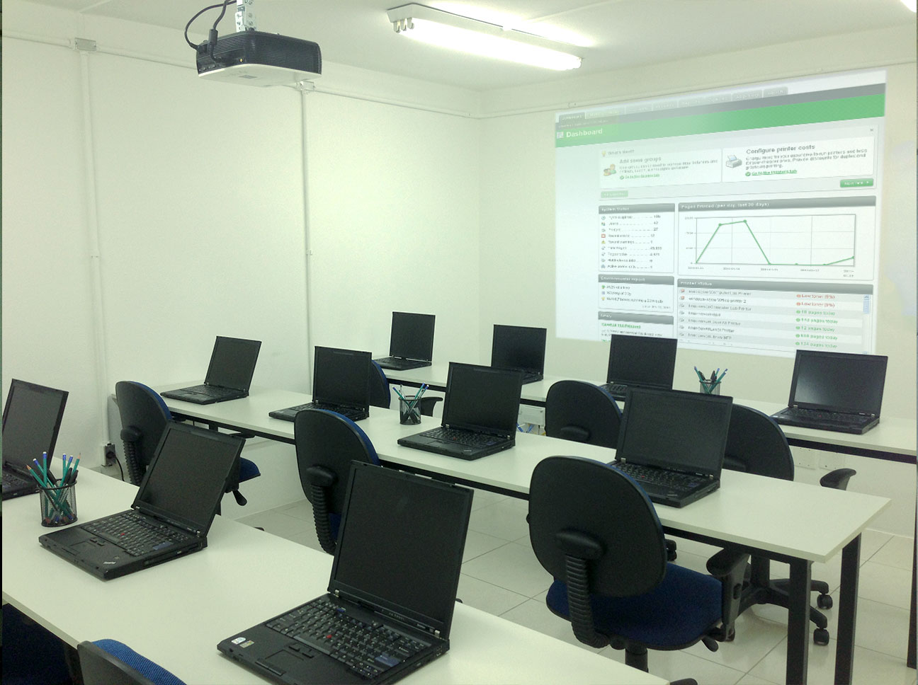 Sala De Aula Ibsolution